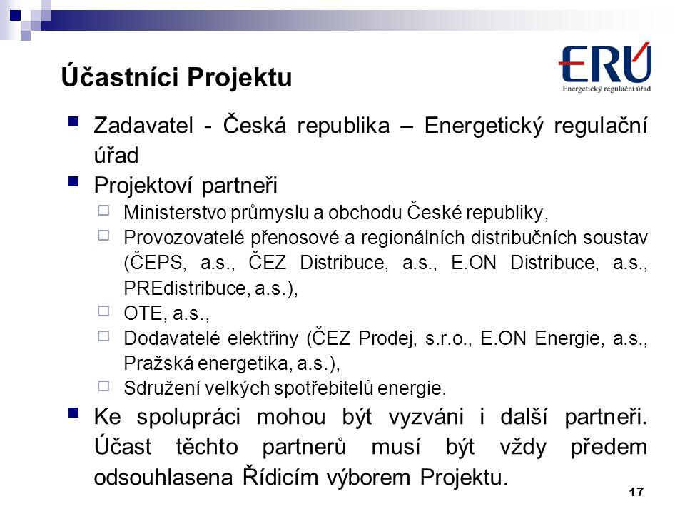 Účastníci Projektu Zadavatel - Česká republika – Energetický regulační úřad. Projektoví partneři. Ministerstvo průmyslu a obchodu České republiky,