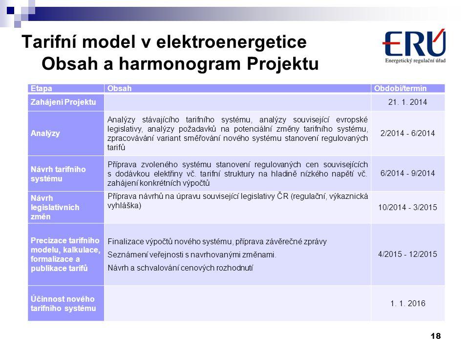 Tarifní model v elektroenergetice Obsah a harmonogram Projektu