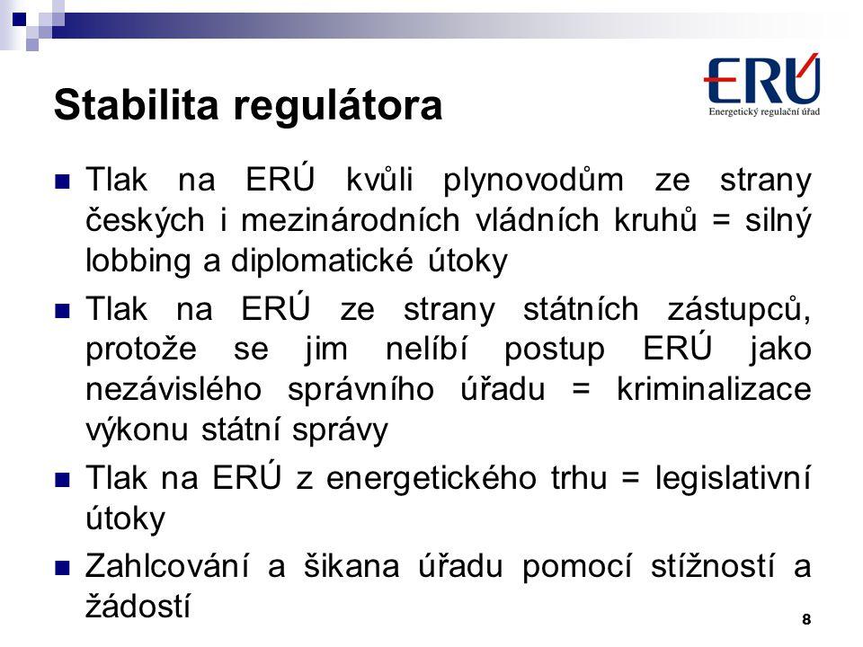 Stabilita regulátora Tlak na ERÚ kvůli plynovodům ze strany českých i mezinárodních vládních kruhů = silný lobbing a diplomatické útoky.