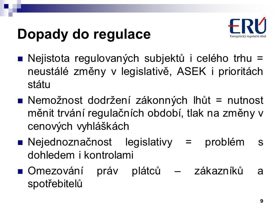 Dopady do regulace Nejistota regulovaných subjektů i celého trhu = neustálé změny v legislativě, ASEK i prioritách státu.