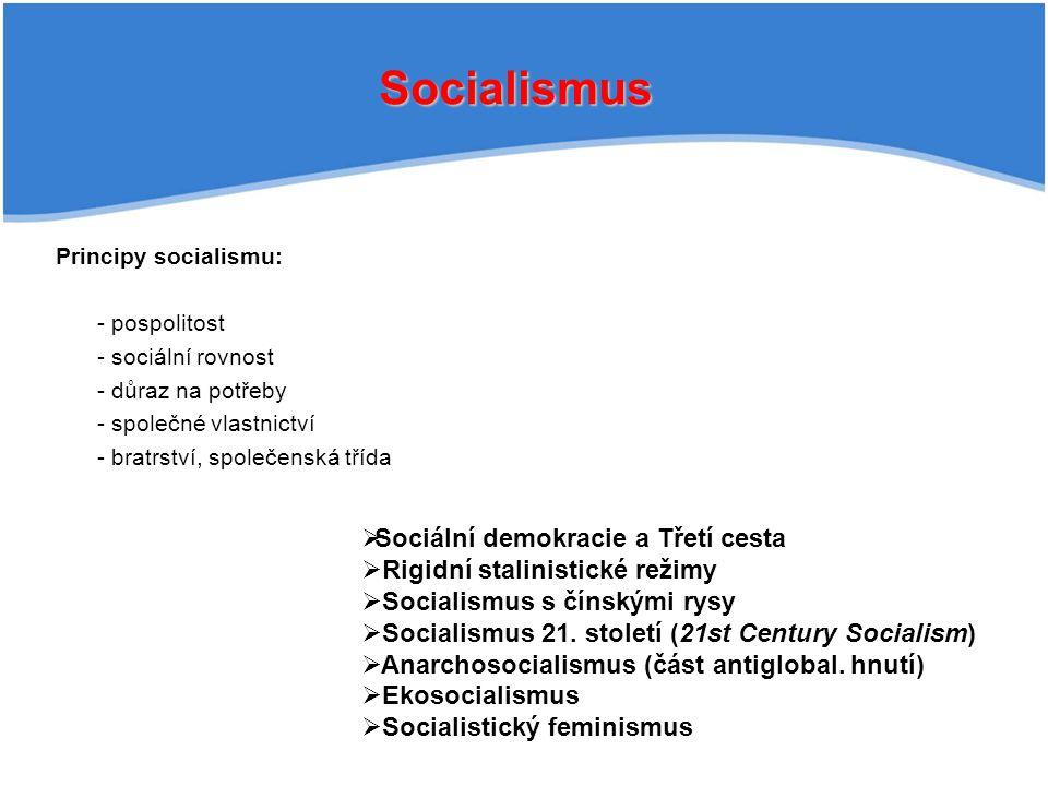 Socialismus Sociální demokracie a Třetí cesta
