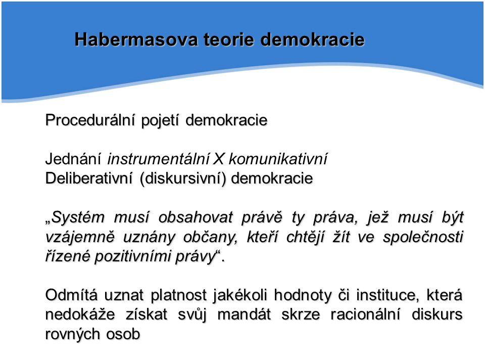 Habermasova teorie demokracie