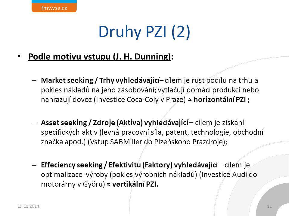 Druhy PZI (2) Podle motivu vstupu (J. H. Dunning):