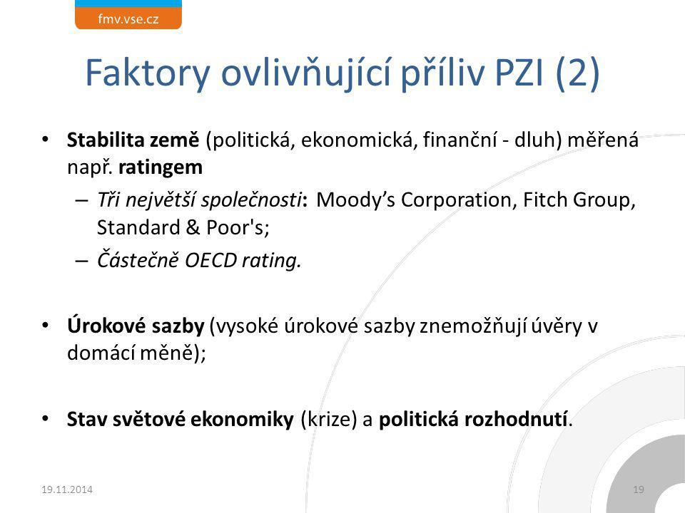 Faktory ovlivňující příliv PZI (2)