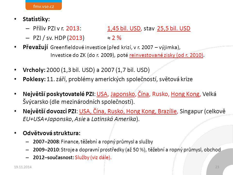 Příliv PZI v r. 2013: 1,45 bil. USD, stav 25,5 bil. USD