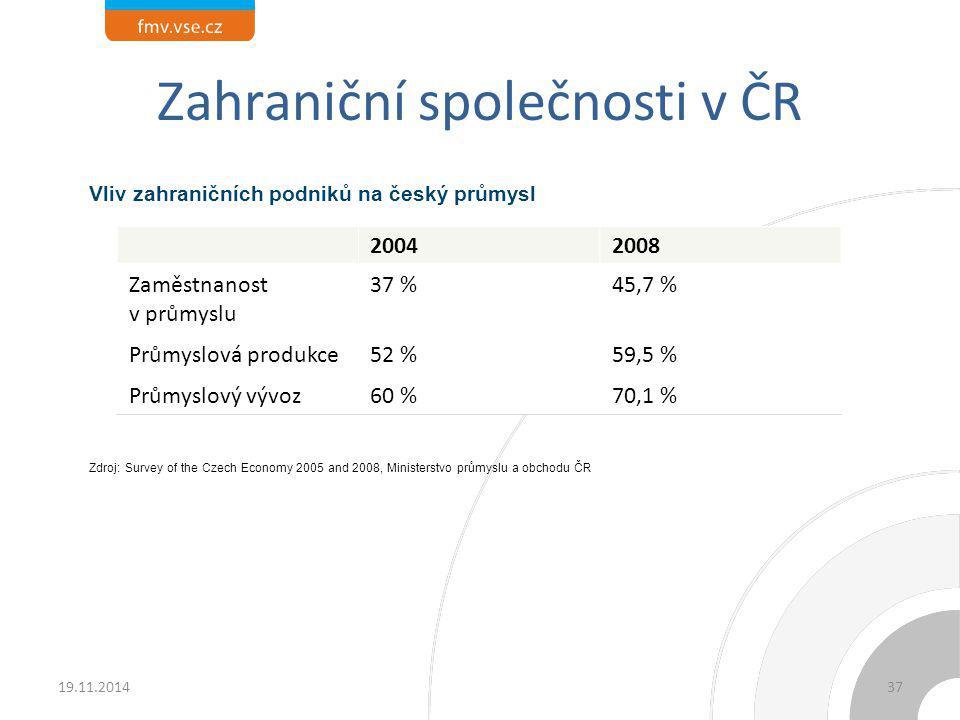Zahraniční společnosti v ČR