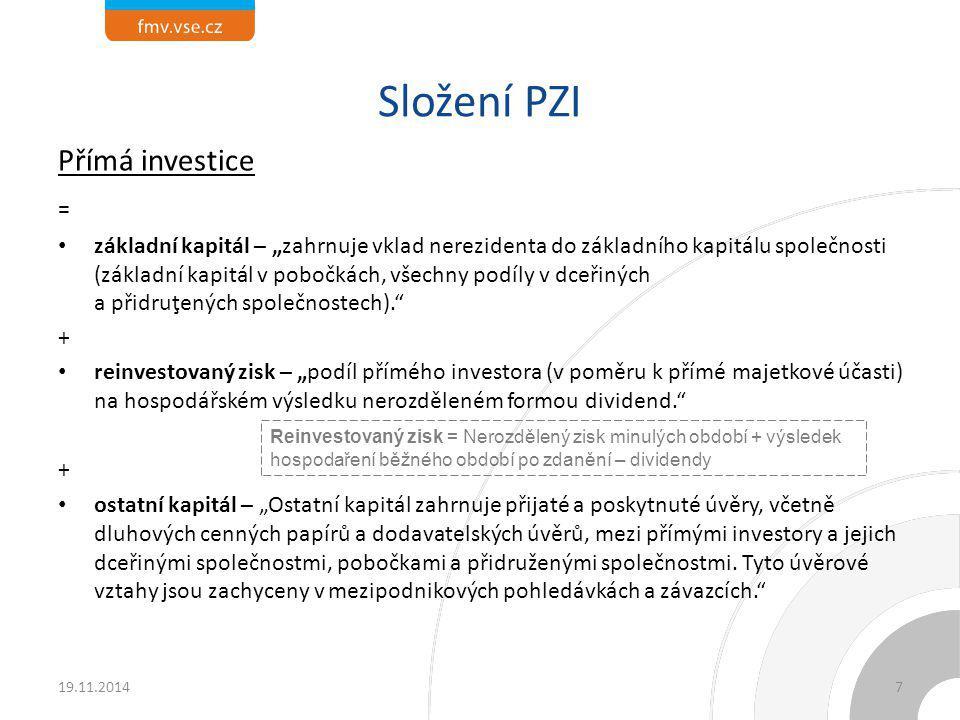 Složení PZI Přímá investice =