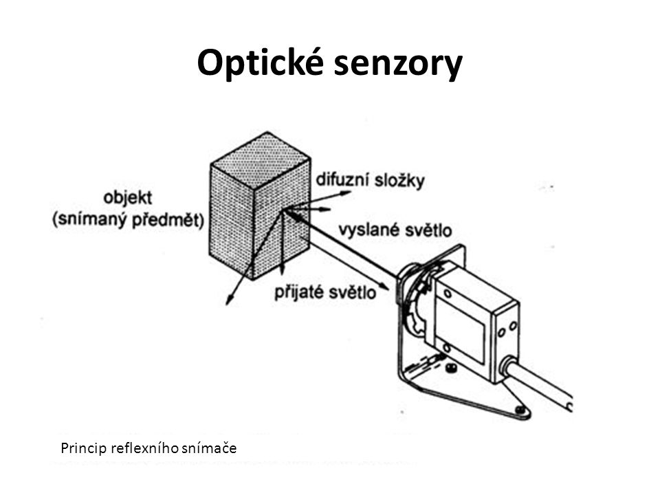Optické senzory Princip reflexního snímače
