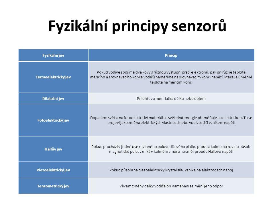Fyzikální principy senzorů