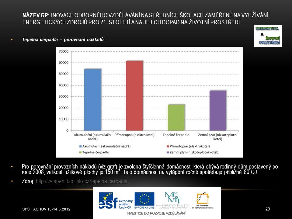 Zdroj: http://vytapeni.tzb-info.cz/tepelna-cerpadla