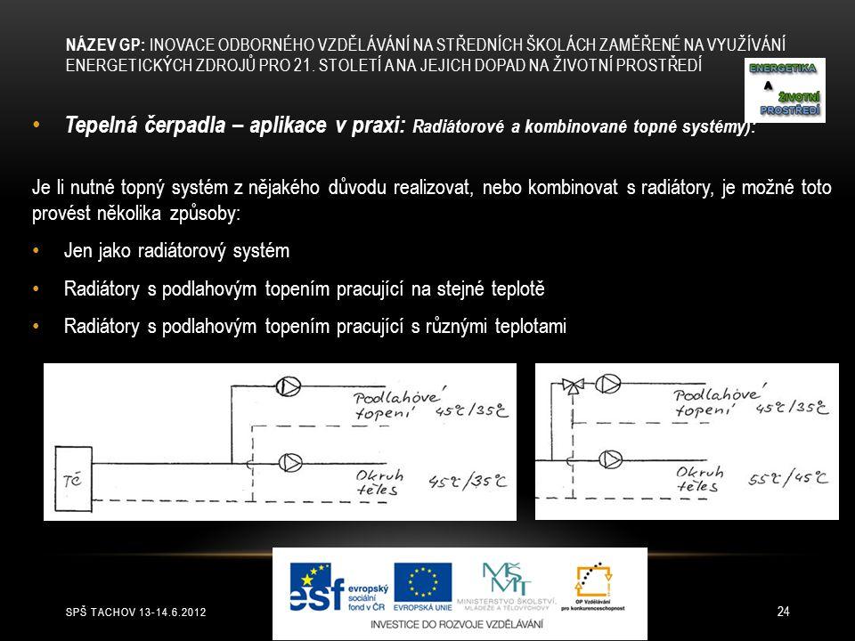 Název GP: Inovace odborného vzdělávání na středních školách zaměřené na využívání energetických zdrojů pro 21. století a na jejich dopad na životní prostředí