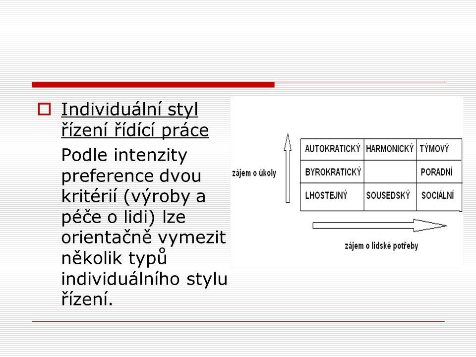 Individuální styl řízení řídící práce