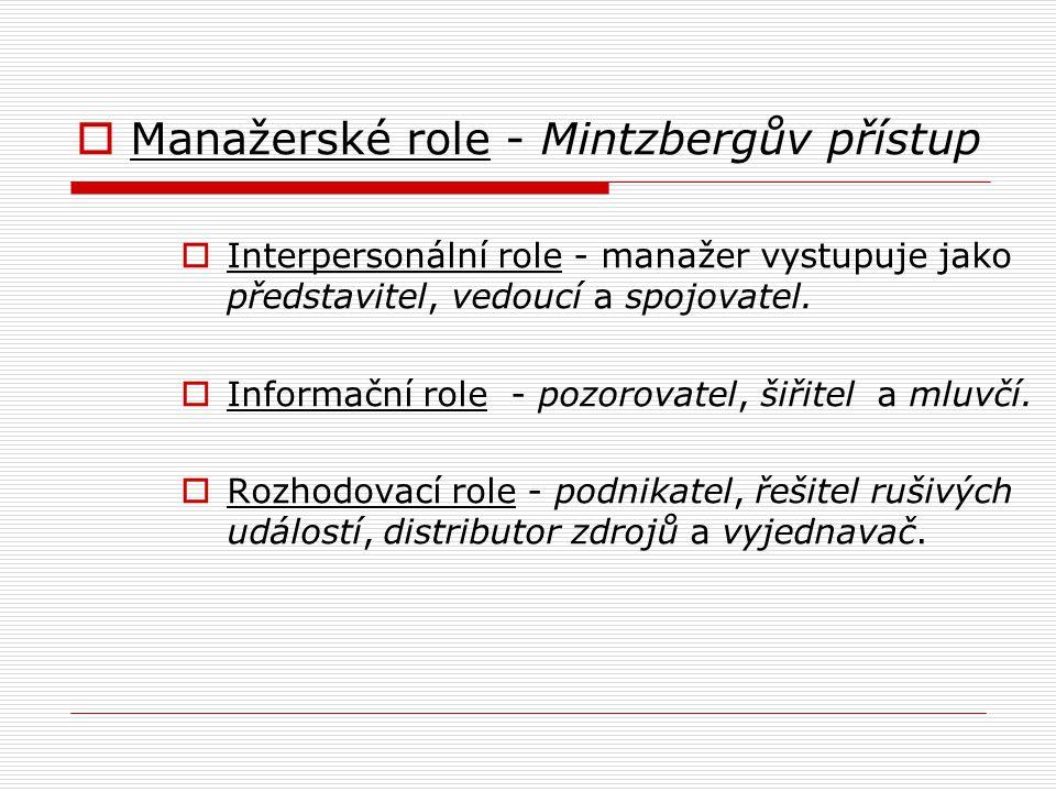 Manažerské role - Mintzbergův přístup