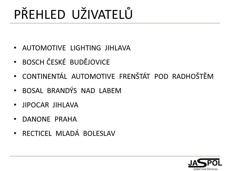 PŘEHLED UŽIVATELŮ AUTOMOTIVE LIGHTING JIHLAVA BOSCH ČESKÉ BUDĚJOVICE