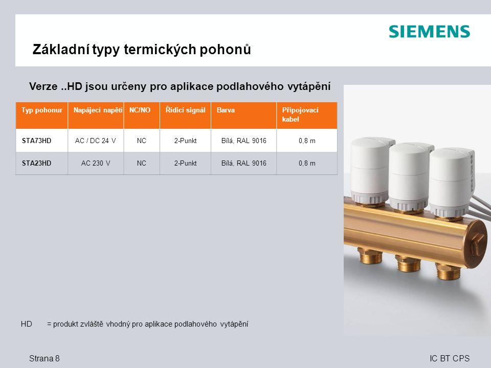 Základní typy termických pohonů