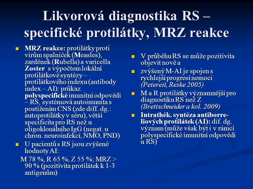 Likvorová diagnostika RS – specifické protilátky, MRZ reakce