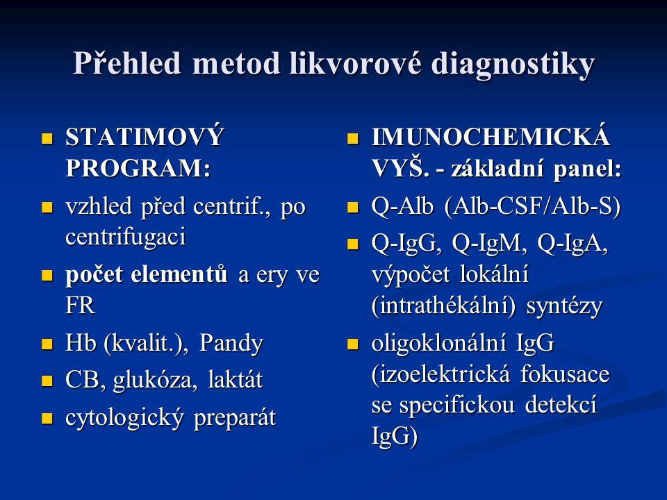 Přehled metod likvorové diagnostiky