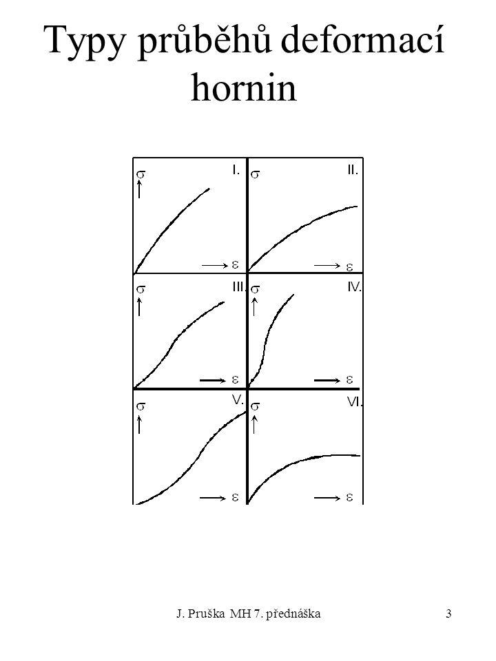 Typy průběhů deformací hornin