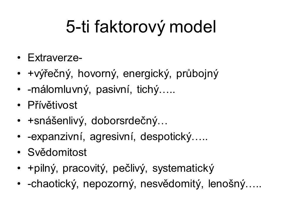 5-ti faktorový model Extraverze-