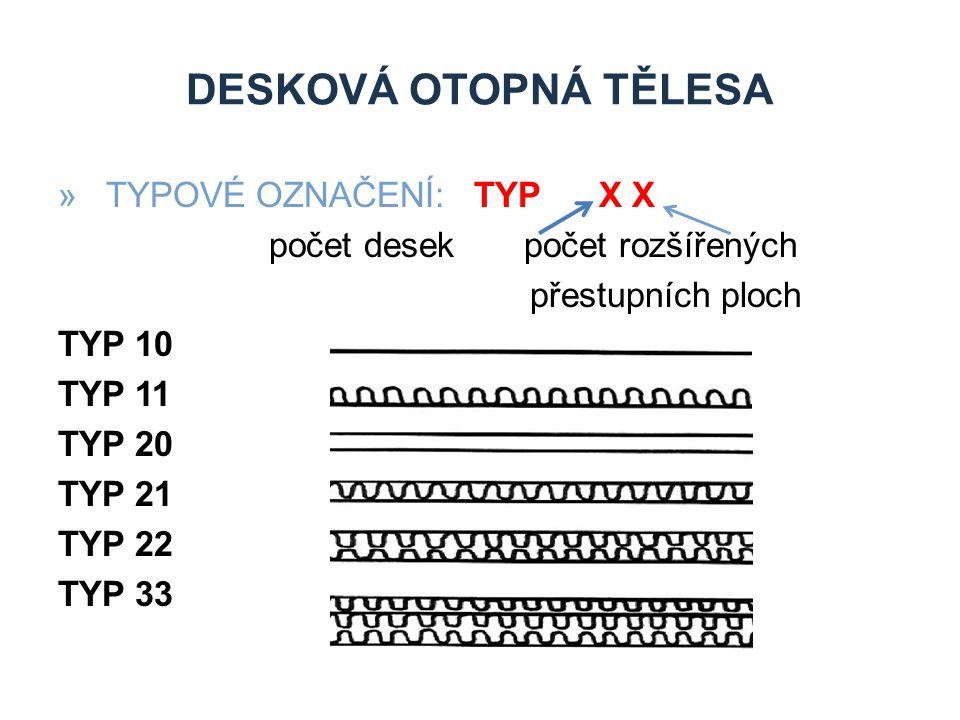 Desková otopná tělesa TYPOVÉ OZNAČENÍ: TYP X X