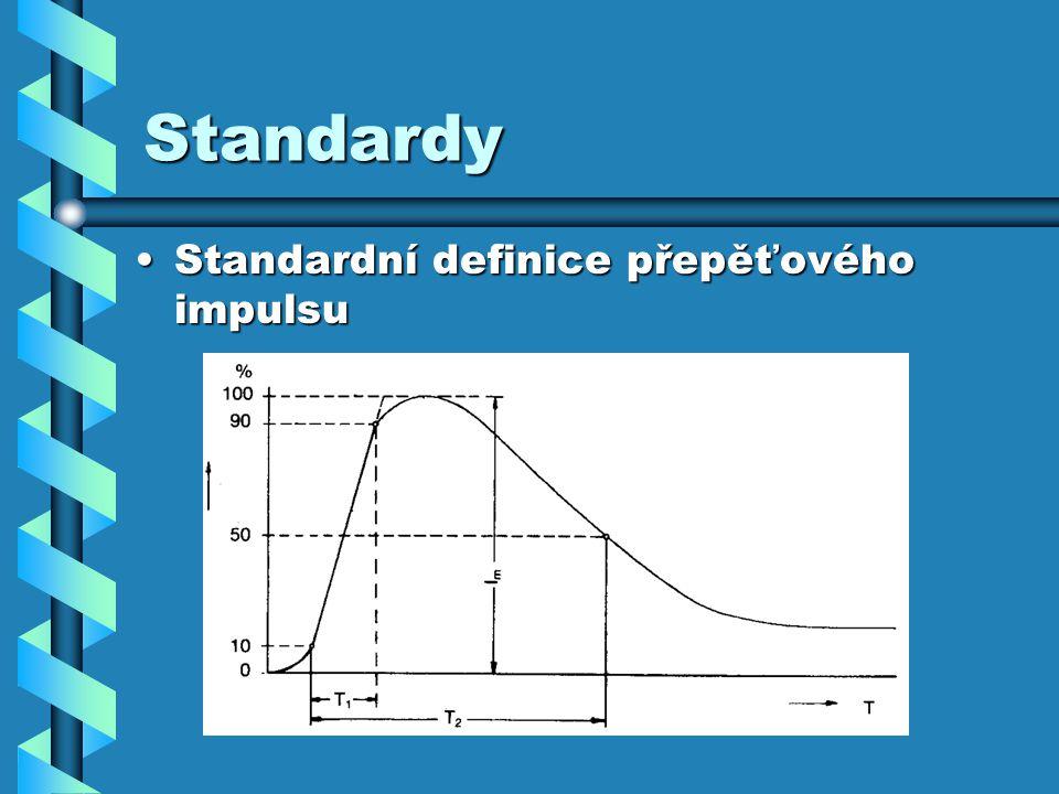Standardy Standardní definice přepěťového impulsu