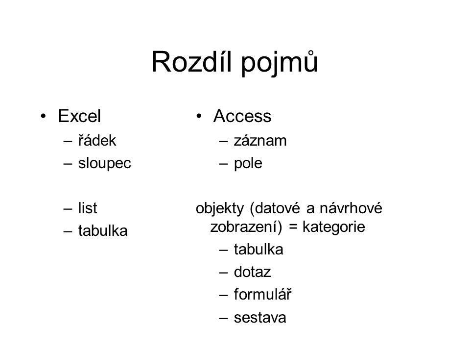 Rozdíl pojmů Excel Access řádek sloupec list tabulka záznam pole