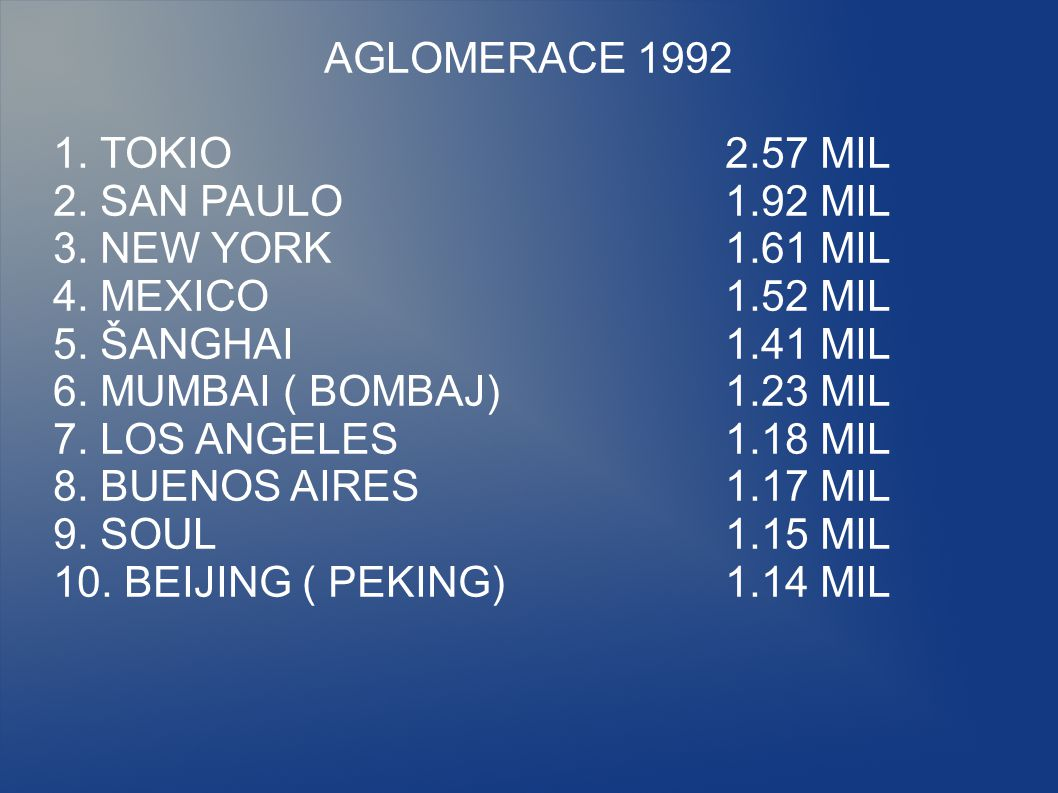 AGLOMERACE 1992 1. TOKIO 2.57 MIL. 2. SAN PAULO 1.92 MIL. 3. NEW YORK 1.61 MIL.