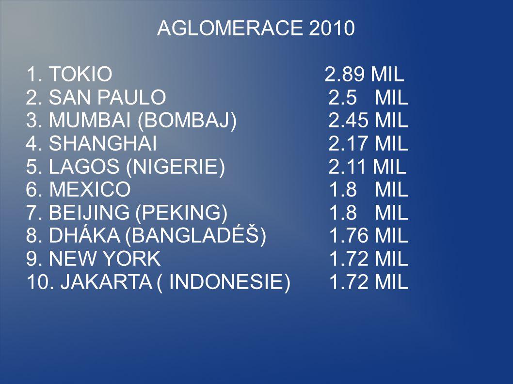 AGLOMERACE 2010 1. TOKIO 2.89 MIL. 2. SAN PAULO 2.5 MIL.