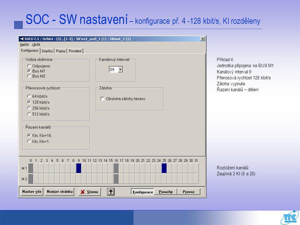SOC - SW nastavení – konfigurace př. 4 -128 kbit/s, KI rozděleny