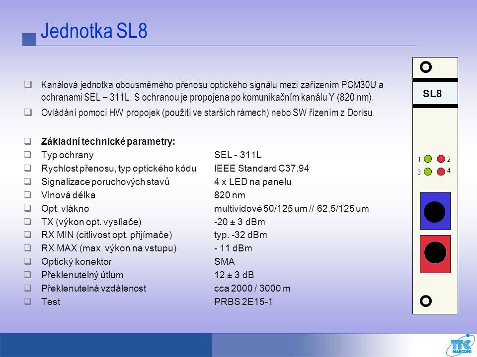 Jednotka SL8 SL8. 1. 3. 2. 4.