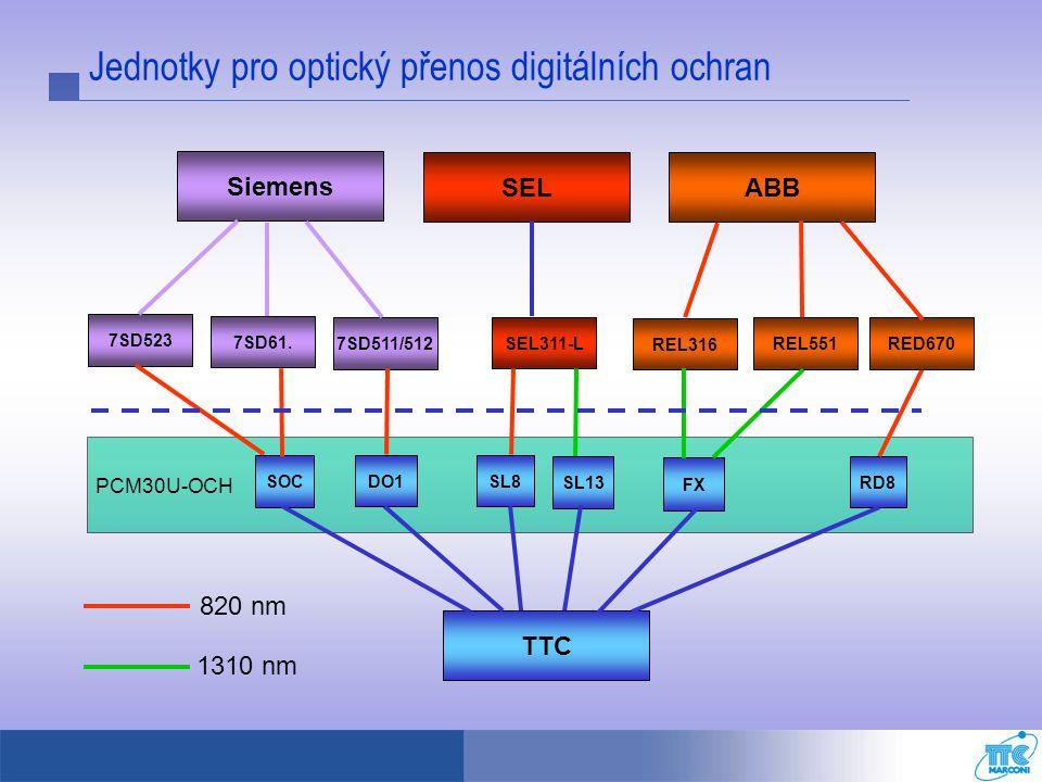 Jednotky pro optický přenos digitálních ochran