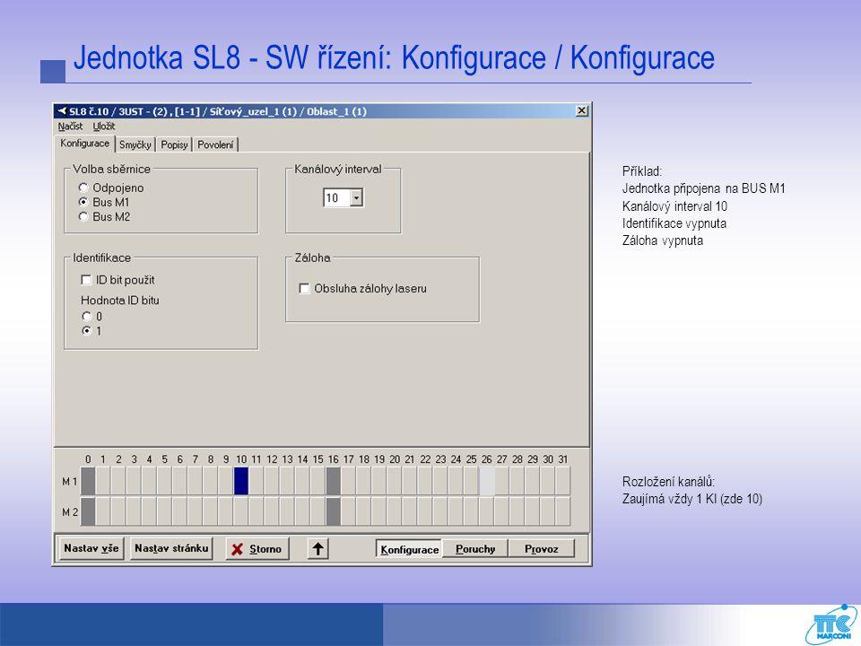 Jednotka SL8 - SW řízení: Konfigurace / Konfigurace