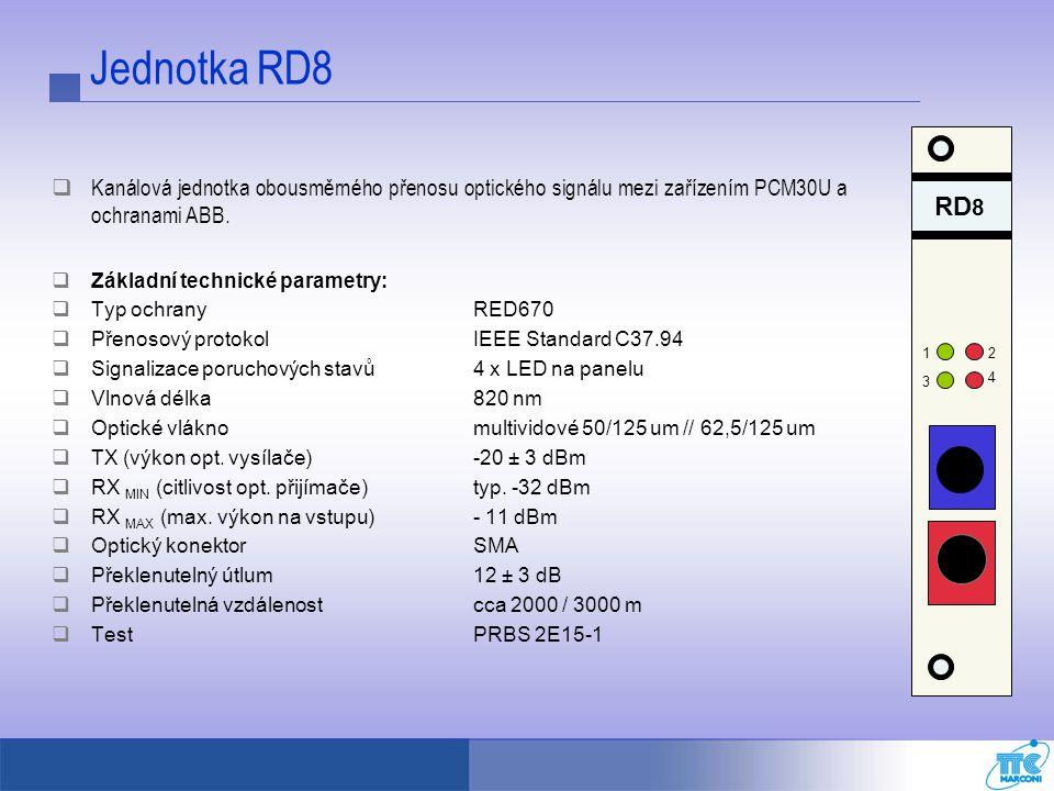 Jednotka RD8 RD8. 1. 3. 2. 4. Kanálová jednotka obousměrného přenosu optického signálu mezi zařízením PCM30U a ochranami ABB.