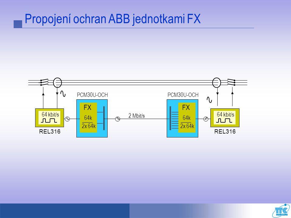Propojení ochran ABB jednotkami FX