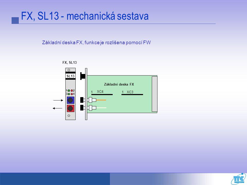 FX, SL13 - mechanická sestava