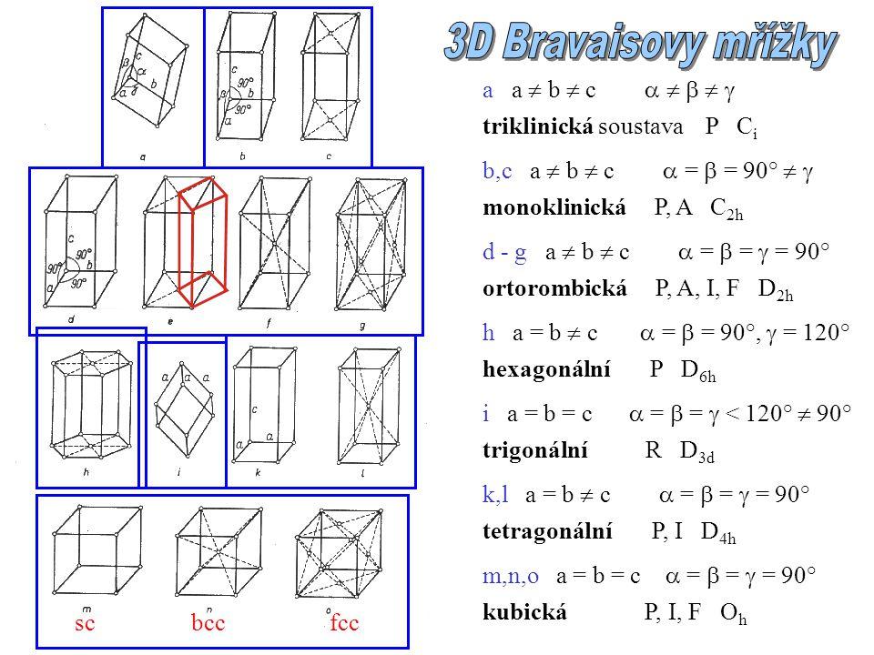 3D Bravaisovy mřížky a a  b  c      triklinická soustava P Ci