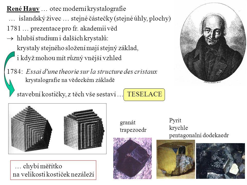 René Hauy … otec moderní krystalografie
