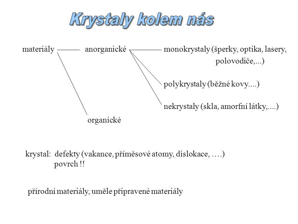 Krystaly kolem nás materiály anorganické