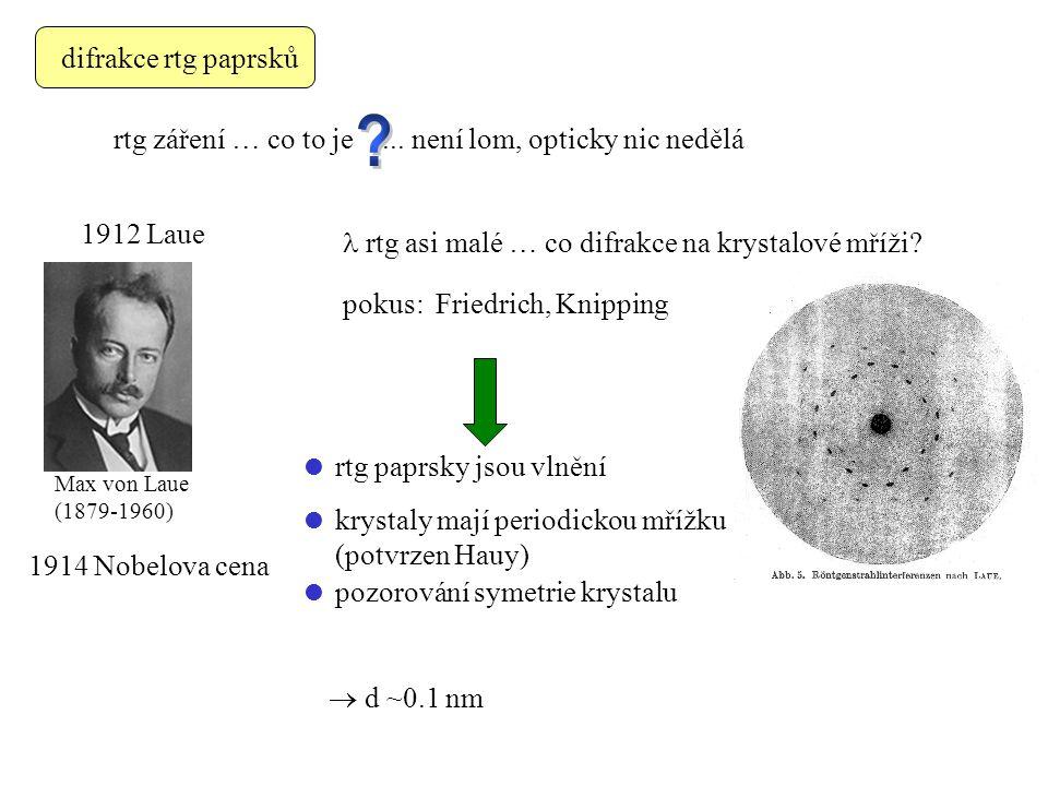 difrakce rtg paprsků rtg záření … co to je ... není lom, opticky nic nedělá. 1912 Laue. Max von Laue.