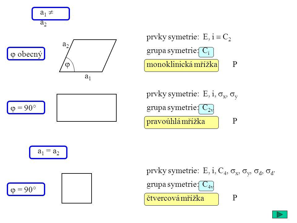 a1  a2 prvky symetrie: E, i  C2. grupa symetrie: Ci. monoklinická mřížka. a2.  obecný.  P.