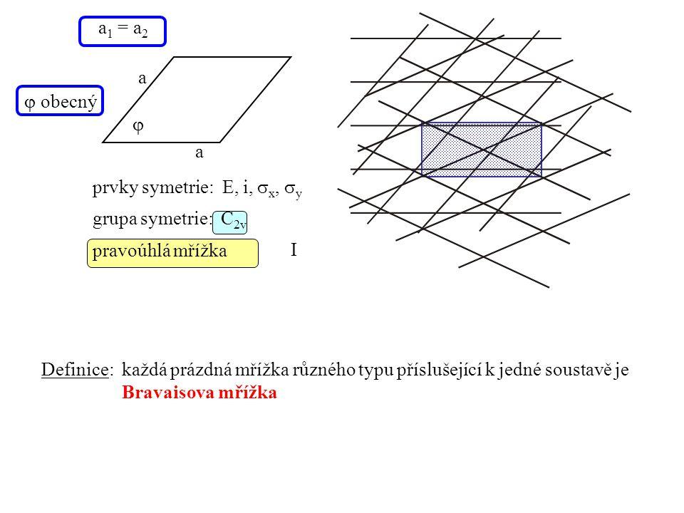 a1 = a2 a.  obecný.  a. prvky symetrie: E, i, x, y. grupa symetrie: C2v. pravoúhlá mřížka.
