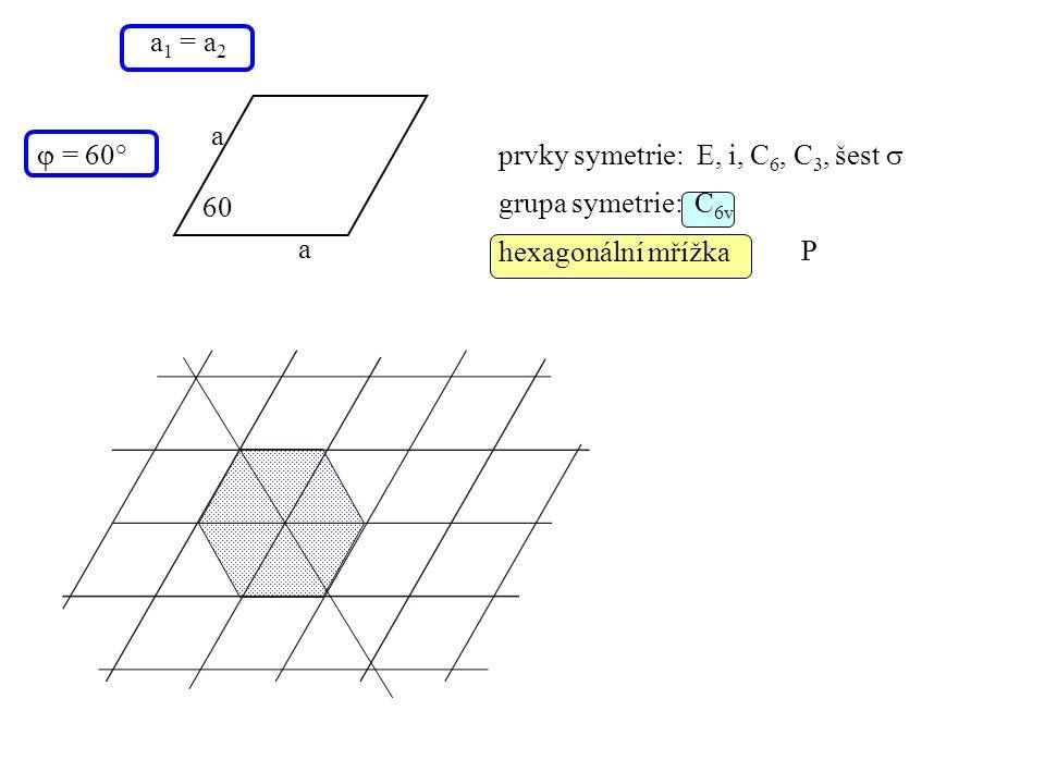 a1 = a2 a. prvky symetrie: E, i, C6, C3, šest  grupa symetrie: C6v. hexagonální mřížka.  = 60°