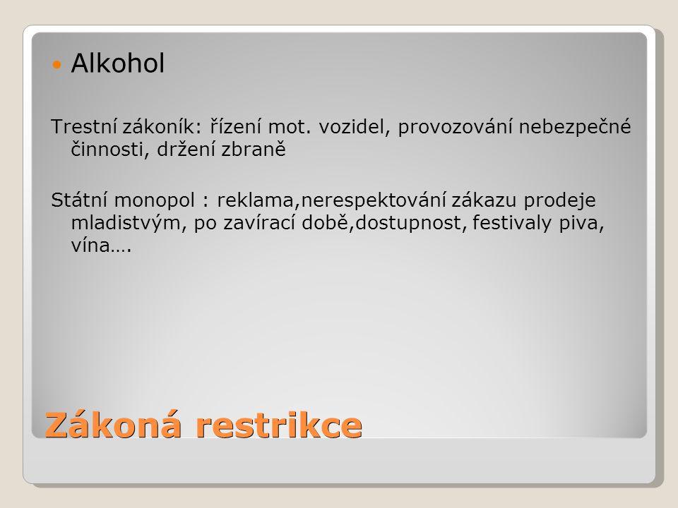 Zákoná restrikce Alkohol