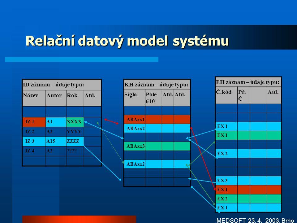 Relační datový model systému