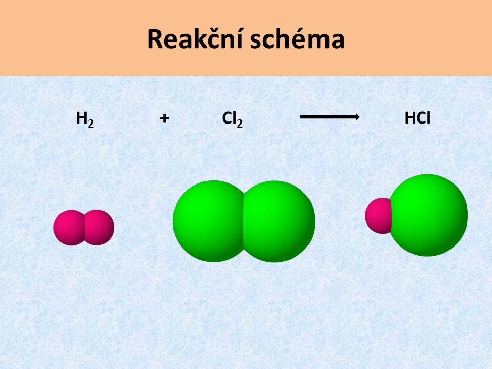 Reakční schéma H2 + Cl2 HCl