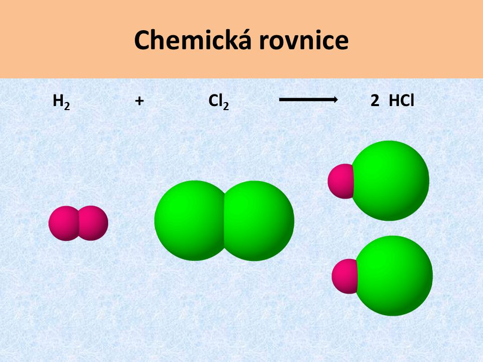 Chemická rovnice H2 + Cl2 2 HCl