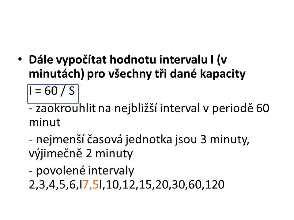 Dále vypočítat hodnotu intervalu I (v minutách) pro všechny tři dané kapacity
