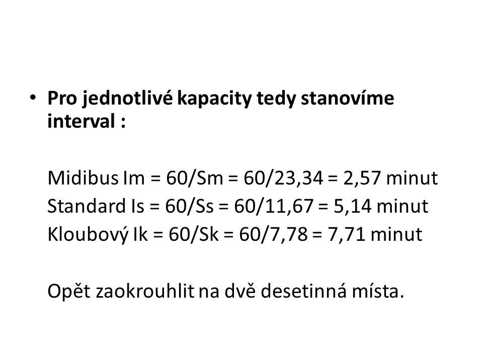 Pro jednotlivé kapacity tedy stanovíme interval :