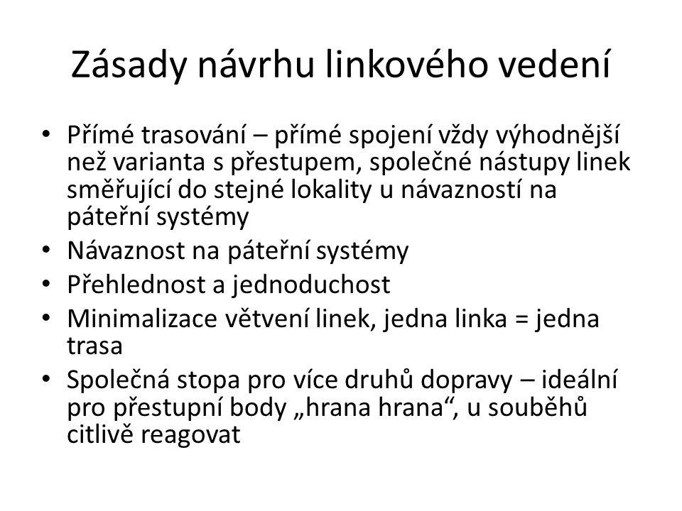 Zásady návrhu linkového vedení