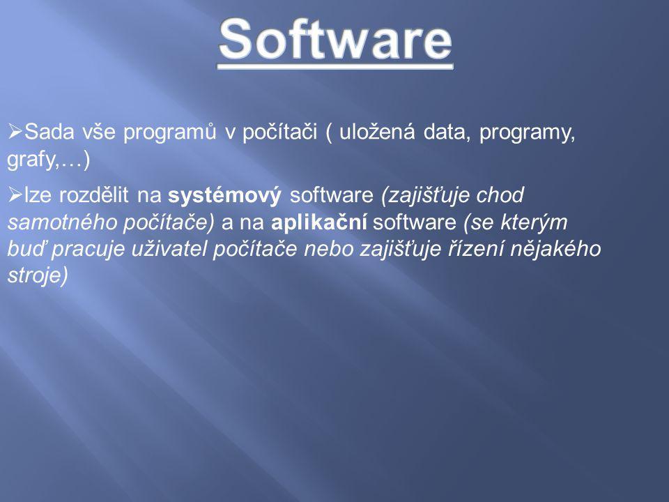 Software Sada vše programů v počítači ( uložená data, programy, grafy,…)